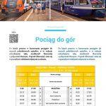 Pociąg do Gór – rozkład jazdy pociągu relacji Muszyna – Poprad (SK)