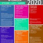 Kalendarz wydarzeń w Oddziałach Muzeum Okręgowego w Nowym Sącz – styczeń, luty, marzec 2020 r.